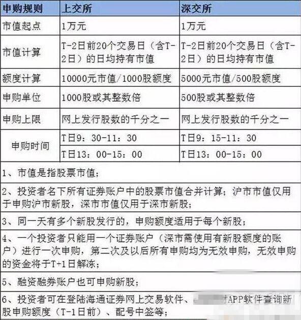 2016新股新规则详解.jpg