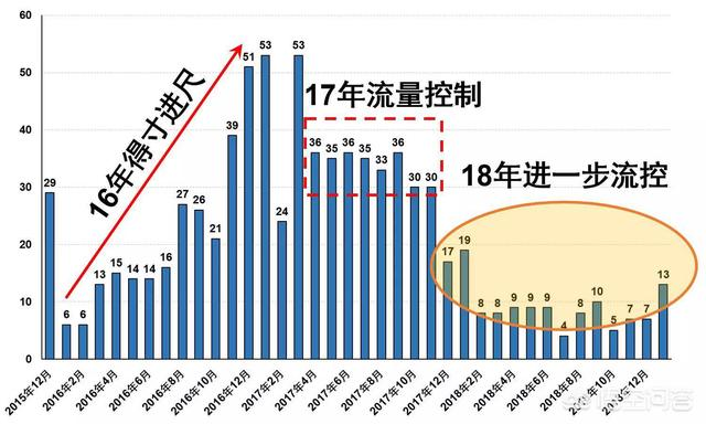 新股中签率.jpg